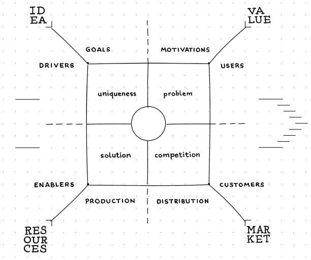 Product_Field