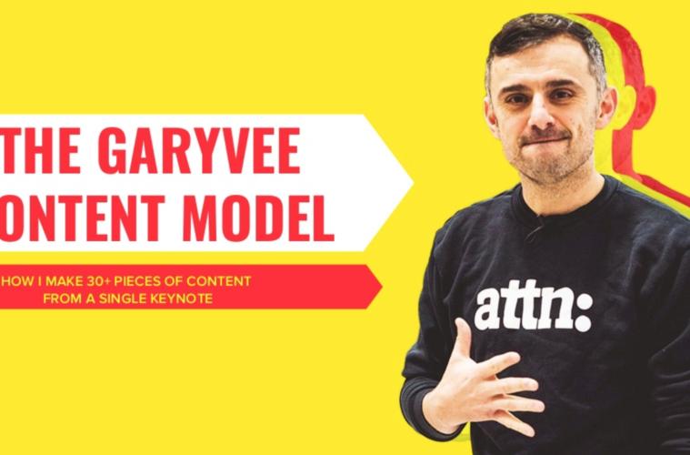 Content production Gary Vaynerchuk Style