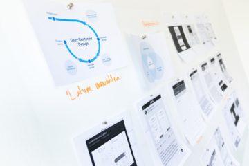 UX Design-Prozess für Startups